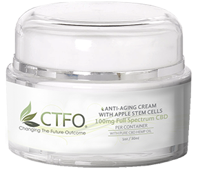 Full Spectrum Anti-Aging Cream with Apple Stem Cells
